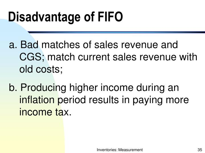 Disadvantage of FIFO