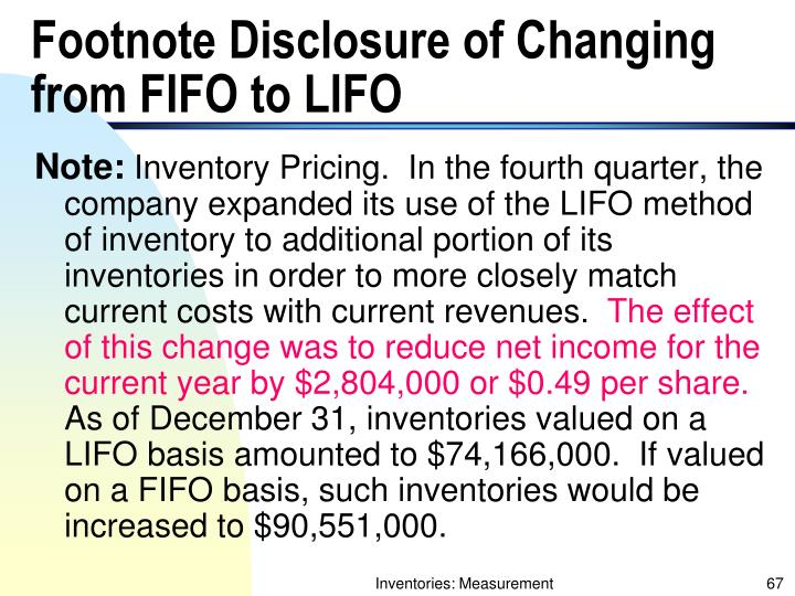 Footnote Disclosure of Changing