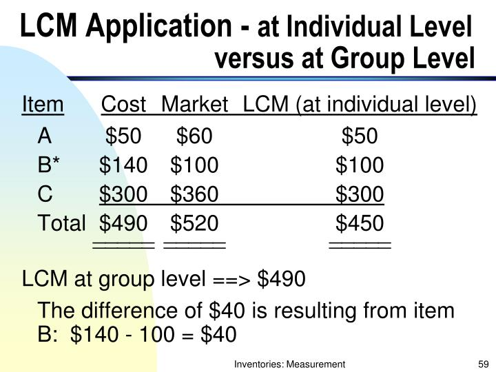 LCM Application -