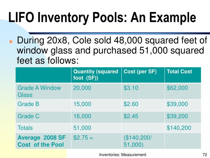 LIFO Inventory Pools: An Example