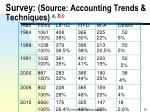survey source accounting trends techniques a b c