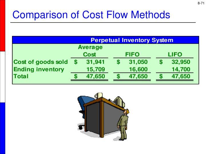 Comparison of Cost Flow Methods