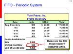 fifo periodic system1