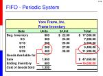 fifo periodic system2