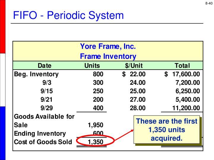 FIFO - Periodic System