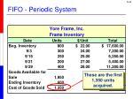 fifo periodic system3