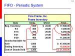 fifo periodic system4