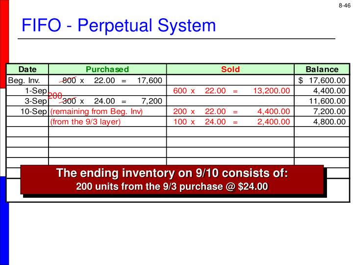 FIFO - Perpetual System