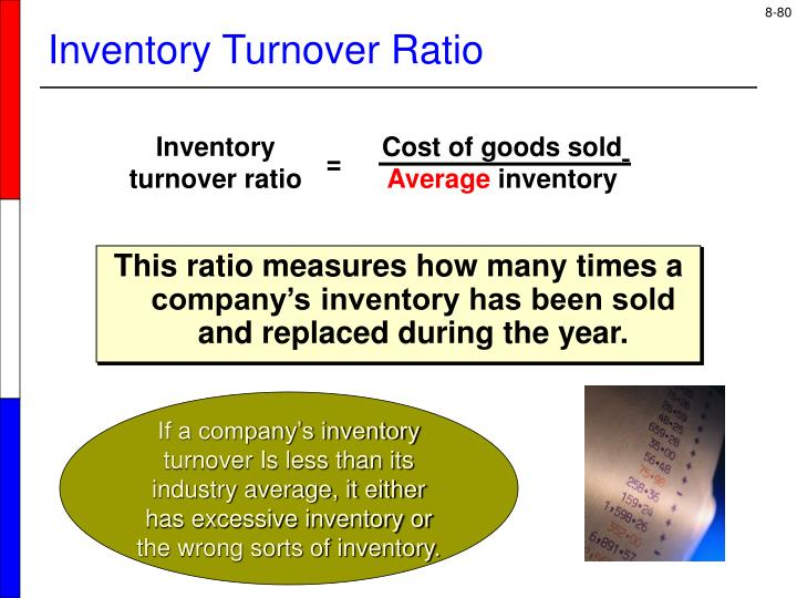 This ratio measures how many times a company's inventory has been sold and replaced during the year.