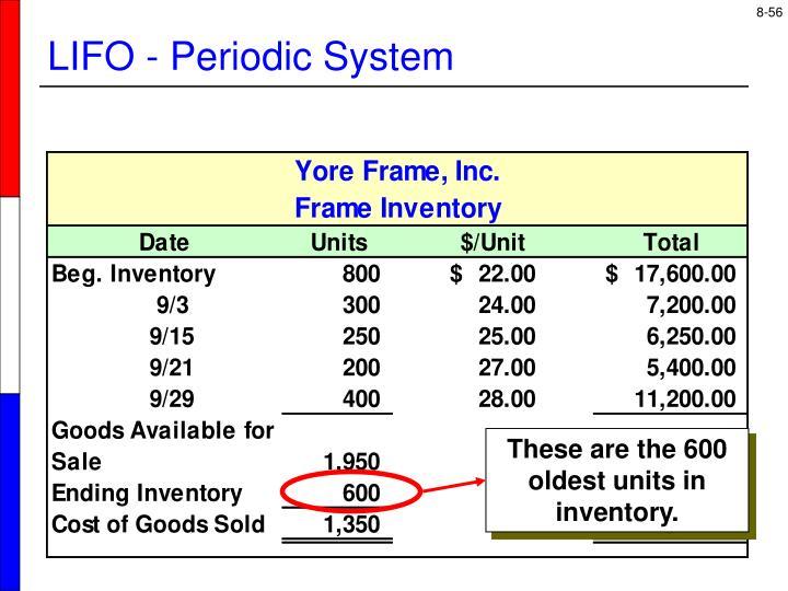 LIFO - Periodic System