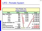 lifo periodic system4
