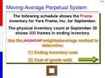 moving average perpetual system
