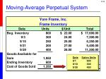 moving average perpetual system1