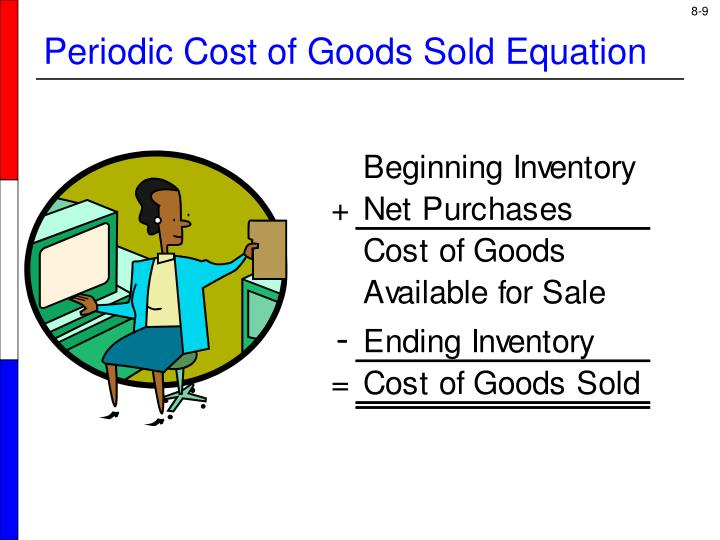 Periodic Cost of Goods Sold Equation