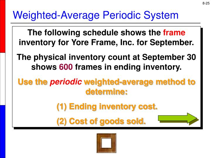 Weighted-Average Periodic System
