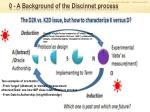 0 a background of the discinnet process