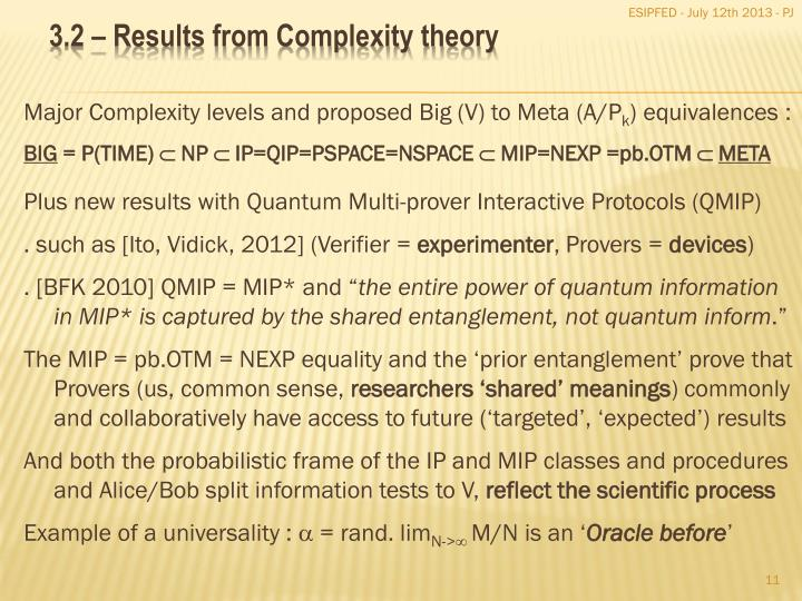 Major Complexity levels and proposed Big (V) to Meta (A/