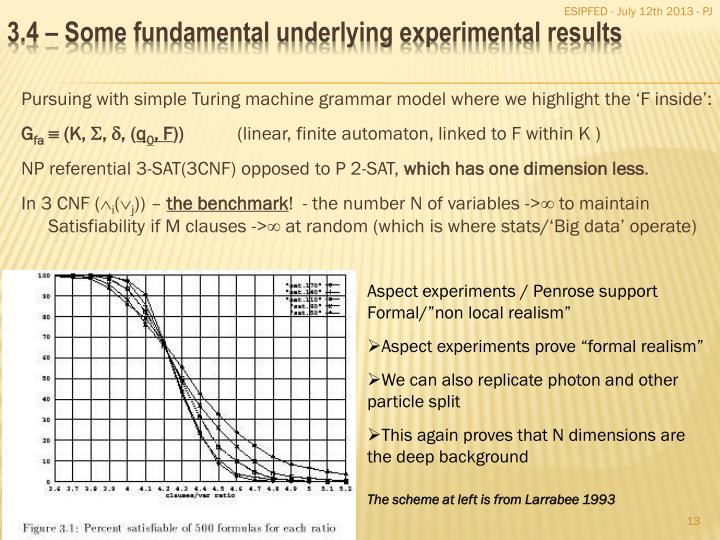 Pursuing with simple Turing machine grammar model where we highlight the 'F inside':