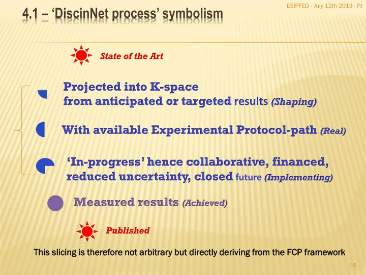 ESIPFED - July 12th 2013 - PJ