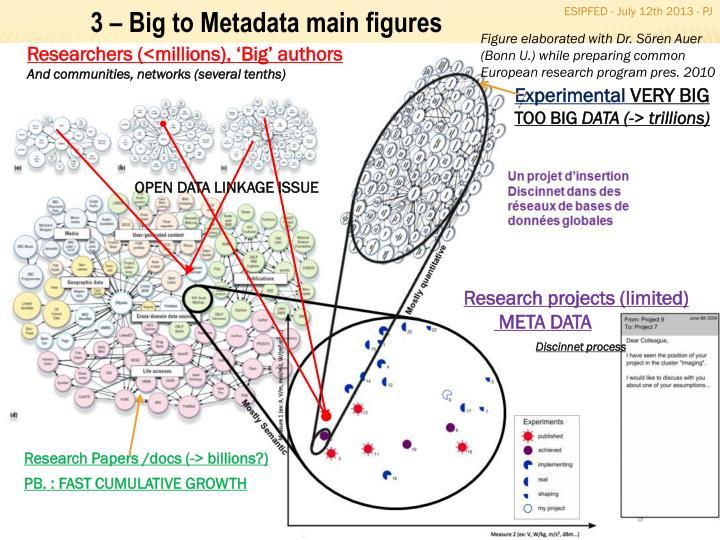 3 – Big to Metadata main