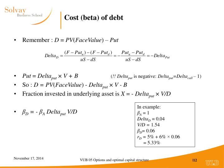 Cost (beta) of debt