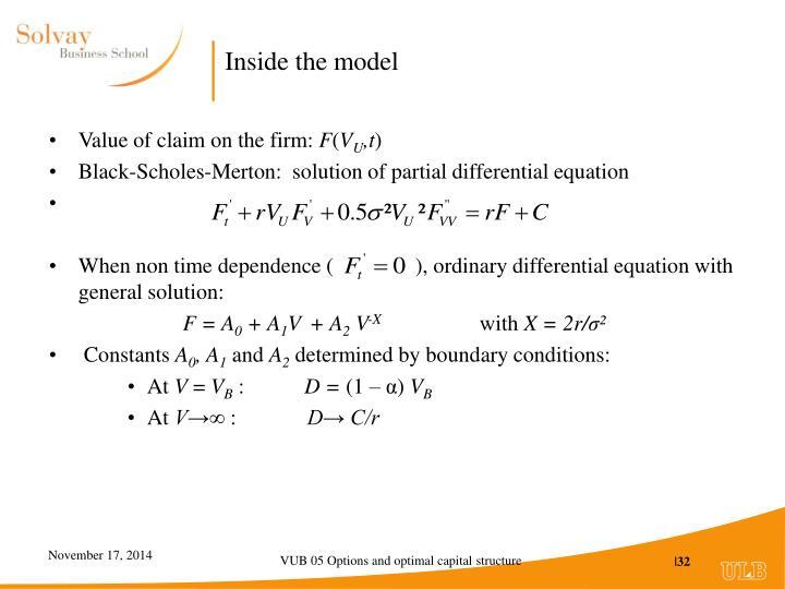 Inside the model