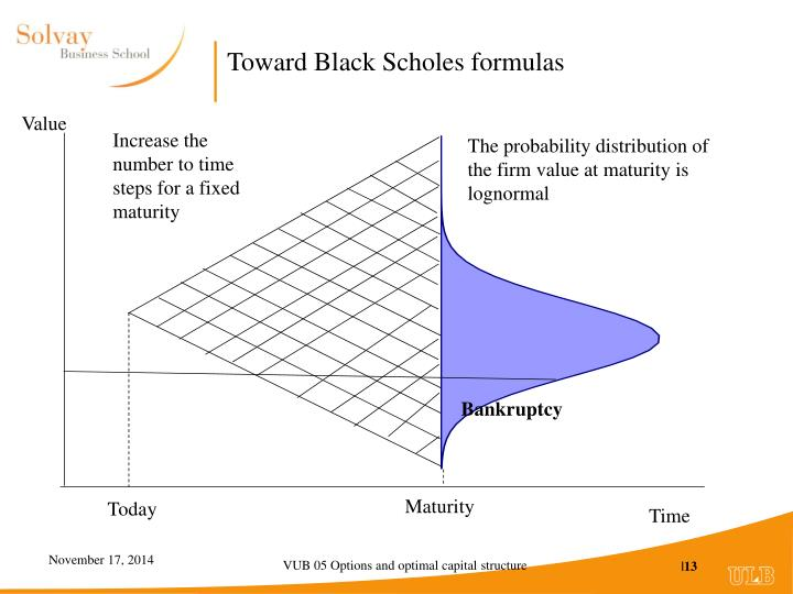Toward Black Scholes formulas
