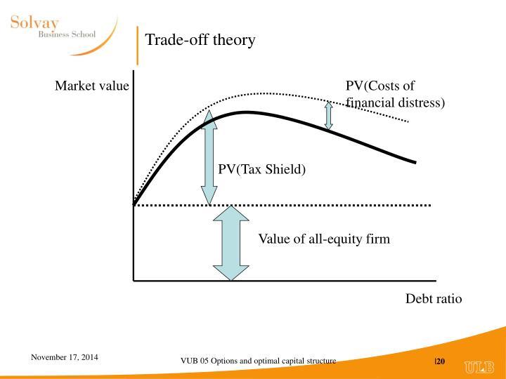 Trade-off theory