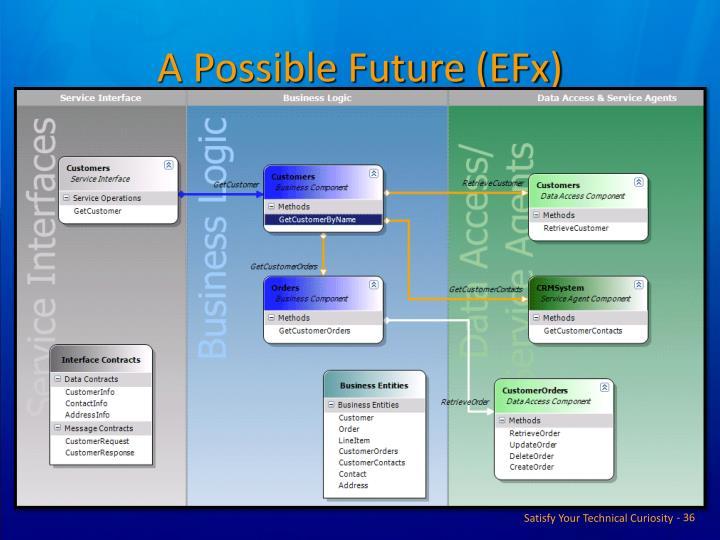A Possible Future (EFx)