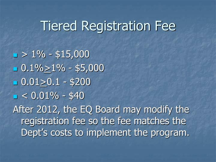 Tiered Registration Fee
