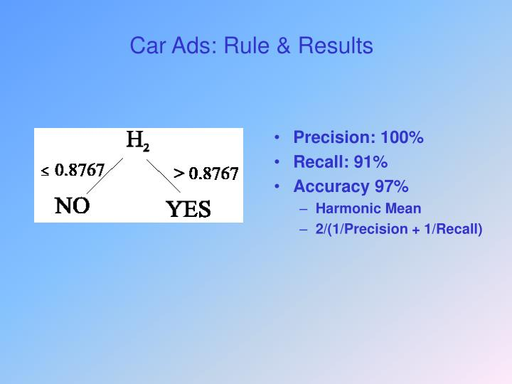 Car Ads: Rule & Results