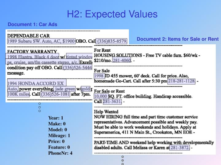 H2: Expected Values