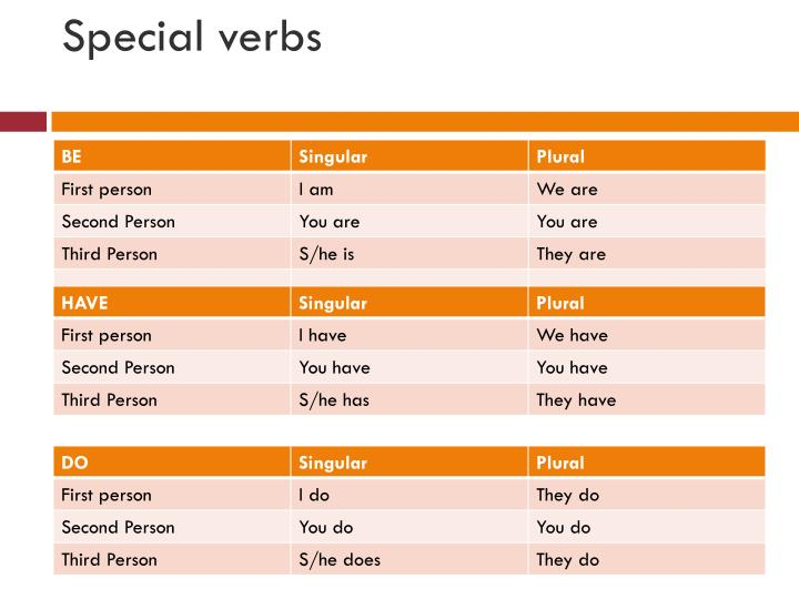 Special verbs