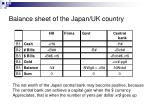 balance sheet of the japan uk country
