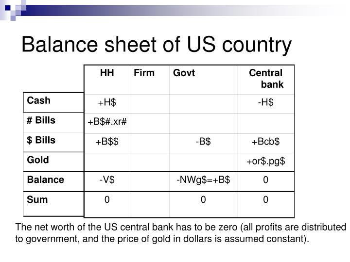 Balance sheet of US country
