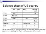 balance sheet of us country