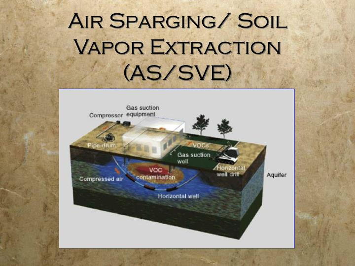 Air Sparging/ Soil Vapor Extraction (AS/SVE)