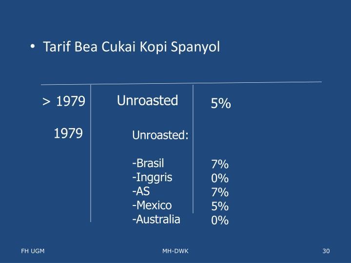 Tarif Bea Cukai Kopi Spanyol