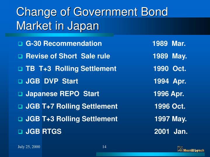 Change of Government Bond Market in Japan