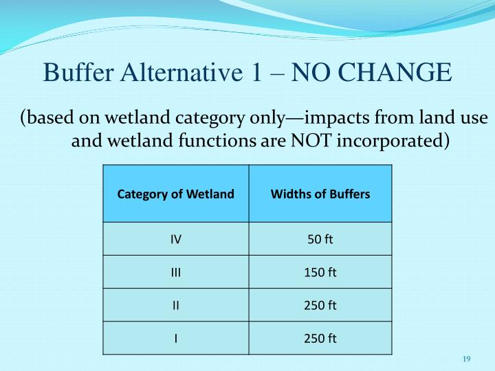 Buffer Alternative 1 – NO CHANGE