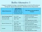 buffer alternative 35