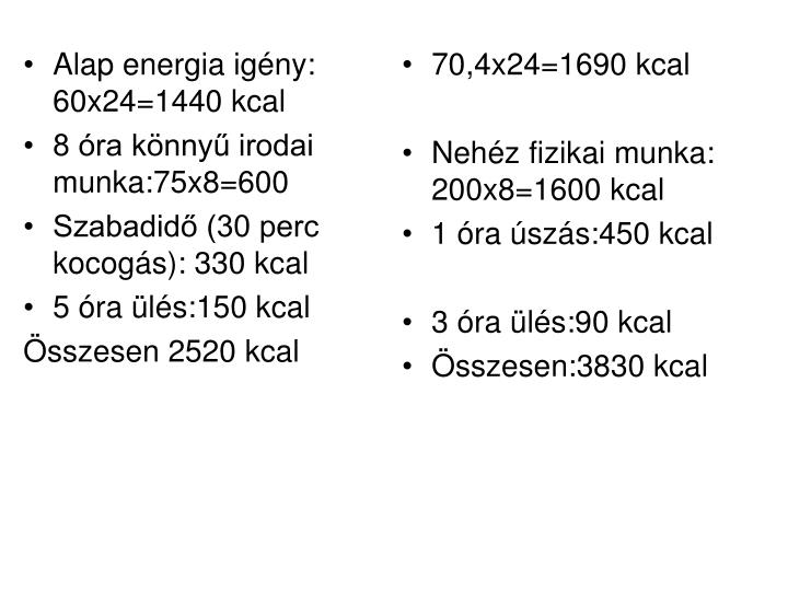 Alap energia igény: 60x24=1440 kcal