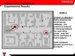 monte carlo localization experimental results1