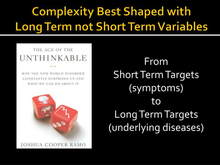 Complexity Best Shaped with