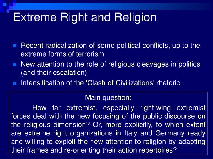 Extreme Right and Religion