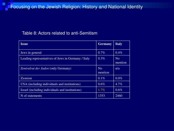 Focusing on the Jewish Religion: History and National Identity