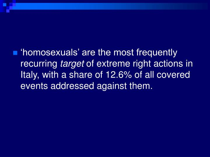 'homosexuals' are the most frequently recurring