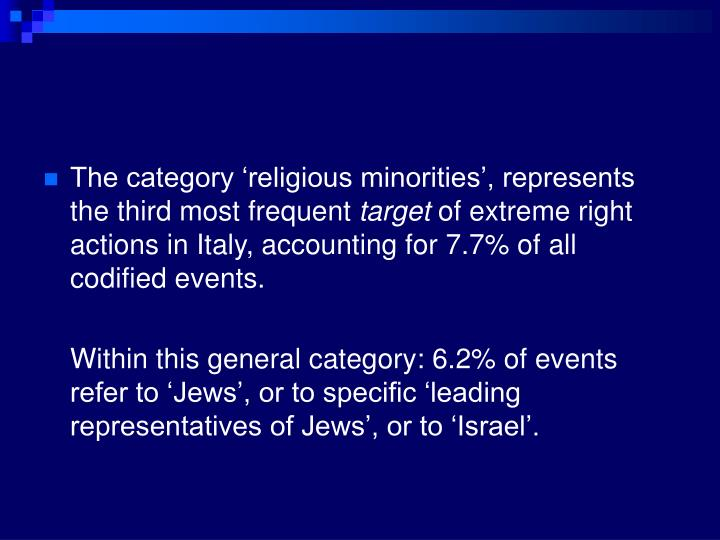 The category 'religious minorities', represents the third most frequent