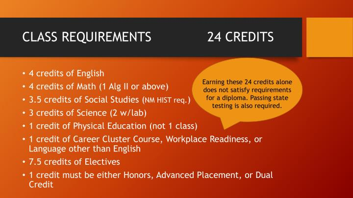CLASS REQUIREMENTS              24 CREDITS