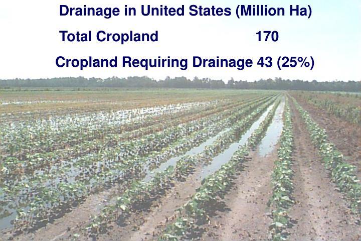 Drainage in United States (Million Ha)